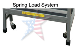 springload Ladder Buyers Guide